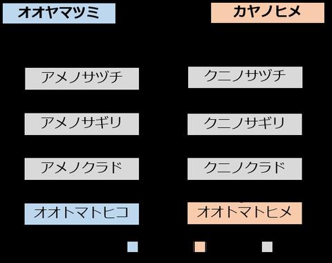 ooyamatsumi