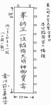 本竹稲荷幟旗(略図)