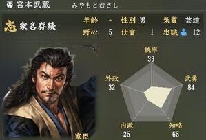 日本で剣豪って言ったら宮本武蔵だけど海外で言ったら誰になるんだ?