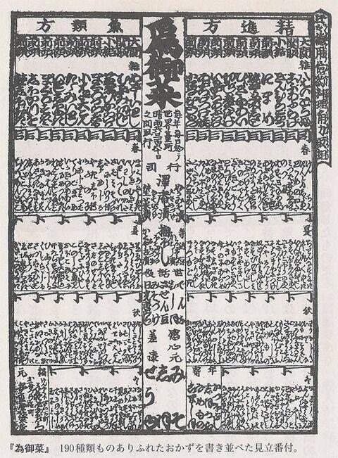 江戸時代の町民「ご飯のおかずで番付組んだwww」