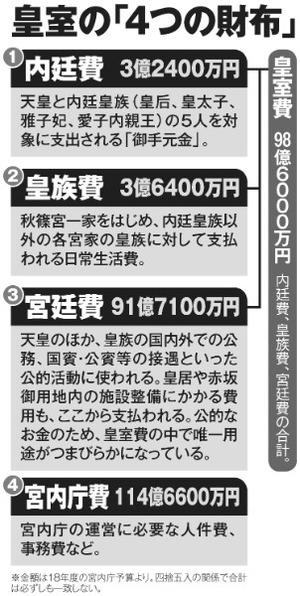 post1832_p58koushitsu