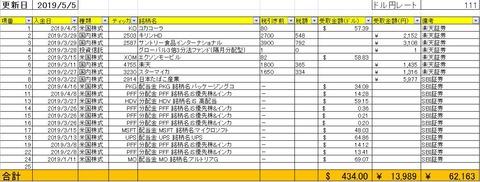 2019年4月末までの配当金合計は「62,163円」でした。