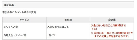 【情報が広まりすぎる弊害】楽天銀行ハッピープログラム超改悪!!
