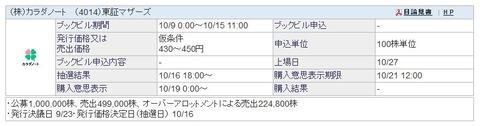 【10月IPO】カラダノート(4014)抽選結果は・・・?