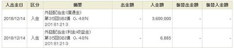 【債券】第35回SBI債 満期償還されました。