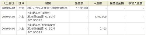 【債券】第36回SBI債(利率0.5%)が無事償還されました。