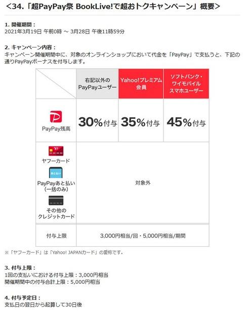 【2021年3月19日から】『電子書籍サイトBookLive』PayPay払いで30%~45%還元!