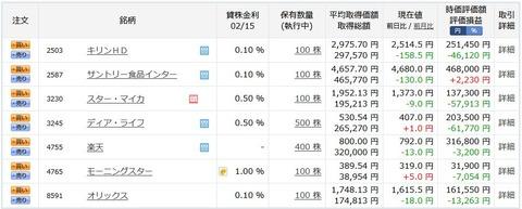 心が折れる日本株ポートフォリオ
