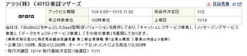 【11月IPO】A級案件!アララ(4015)抽選申込始まります!