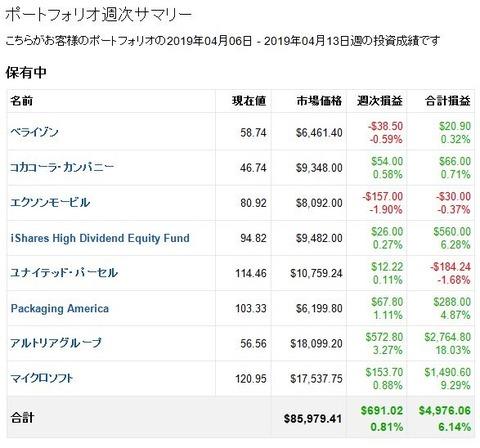 【2019年4月第2週】米国株ポートフォリオ週次損益