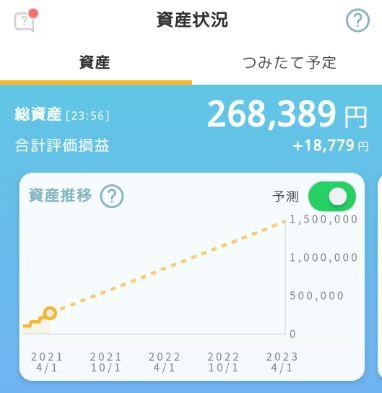 【セゾンカード】セゾンポケット積み立て投資で大勝利!