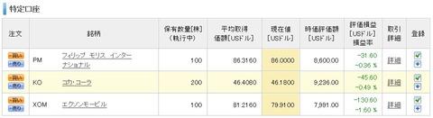 【米国株】7月購入の米国株