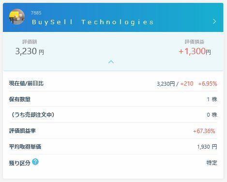 【SBIネオモバイル証券】ひとかぶIPO大成功!+67%の大暴騰!