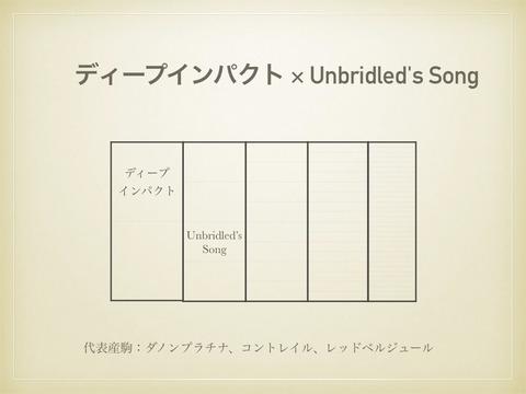 deep_unbridled.001