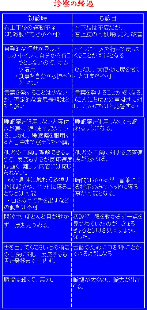 笹松6-6
