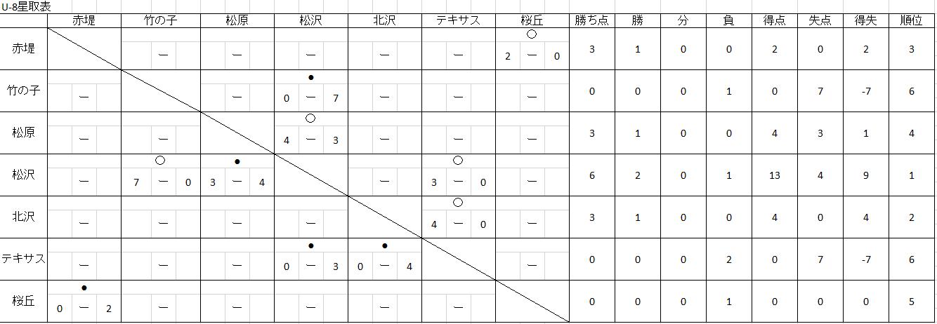 202110_U8_02