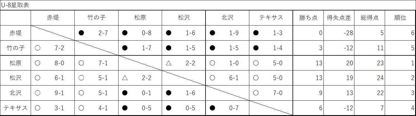 20210515U8