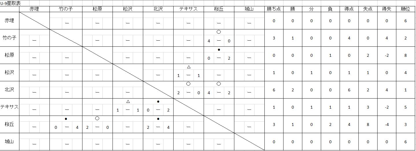 202110_U9_01
