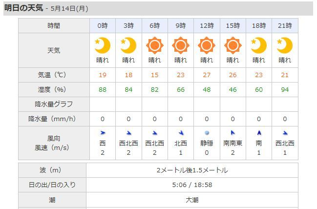 20180513_wether