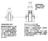 鉄と血挿絵6上面装甲の進化