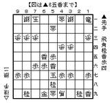 shogi_b04