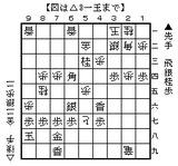 shogi_b02