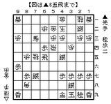 shogi_b06
