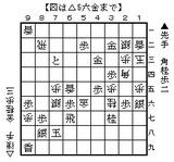 shogi_b08
