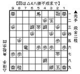 shogi_b09