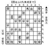 shogi_b03