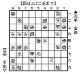 shogi_b01