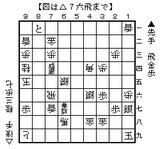 shogi_b07