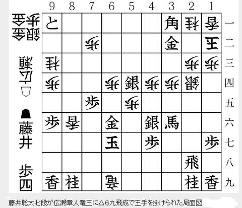 2019-12-06 藤井聡太七段、天才の頓死…初のタイトル挑戦目前で