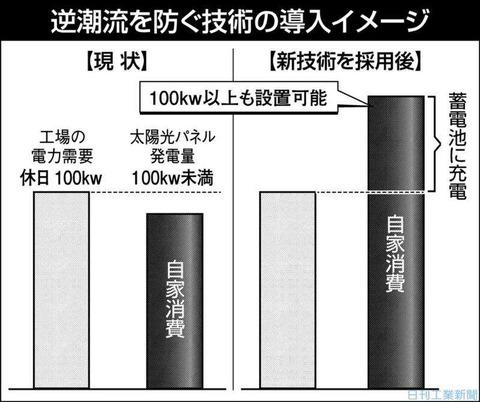太陽光発電 04b1