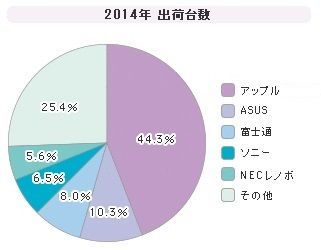2014year_tablet