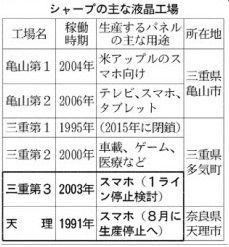 シャープ工場_JC000-PN1-2