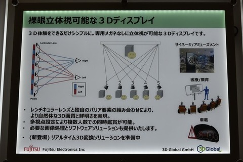 fujitsu 3D n20201112fuji01
