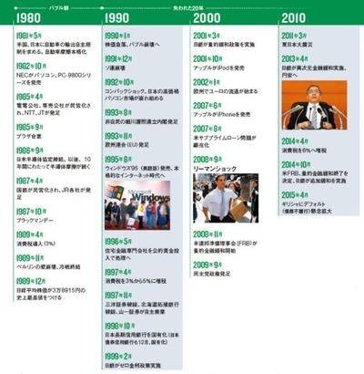 japan economic history2