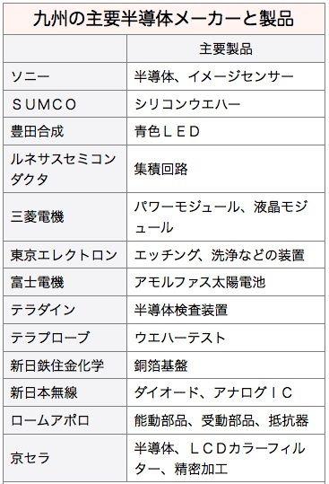 Kyushu_SCM_2