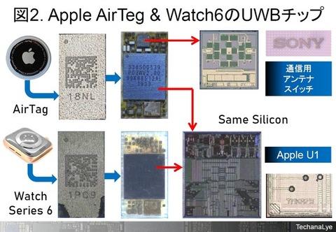 apple 603_tech02