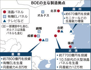 BOE 投資 FE001-PN1-2