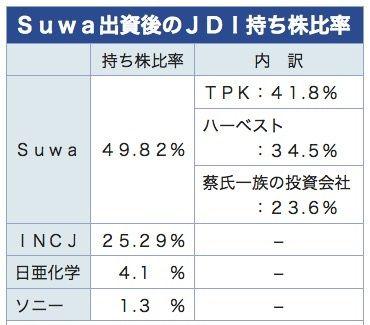 suwa_2