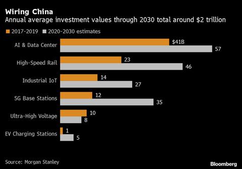 china investment -1x-1