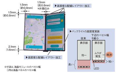 folding LCD JDIzu1