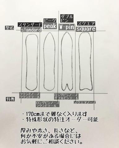 3E6C75B3-9889-47E3-94C6-26F04A61FC80