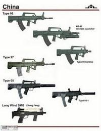 中国の武装警官隊の銃
