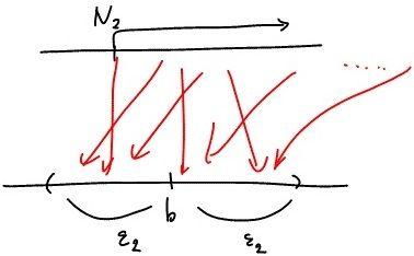 収束の証明の例3-ep2