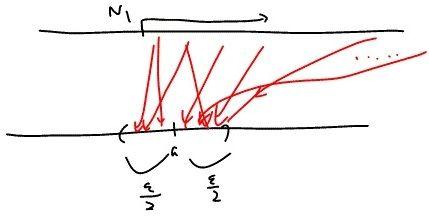 収束の証明の例5