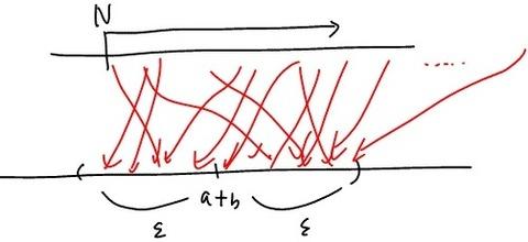 収束の証明の例7'