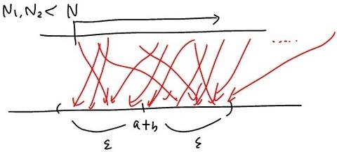 収束の証明の例7